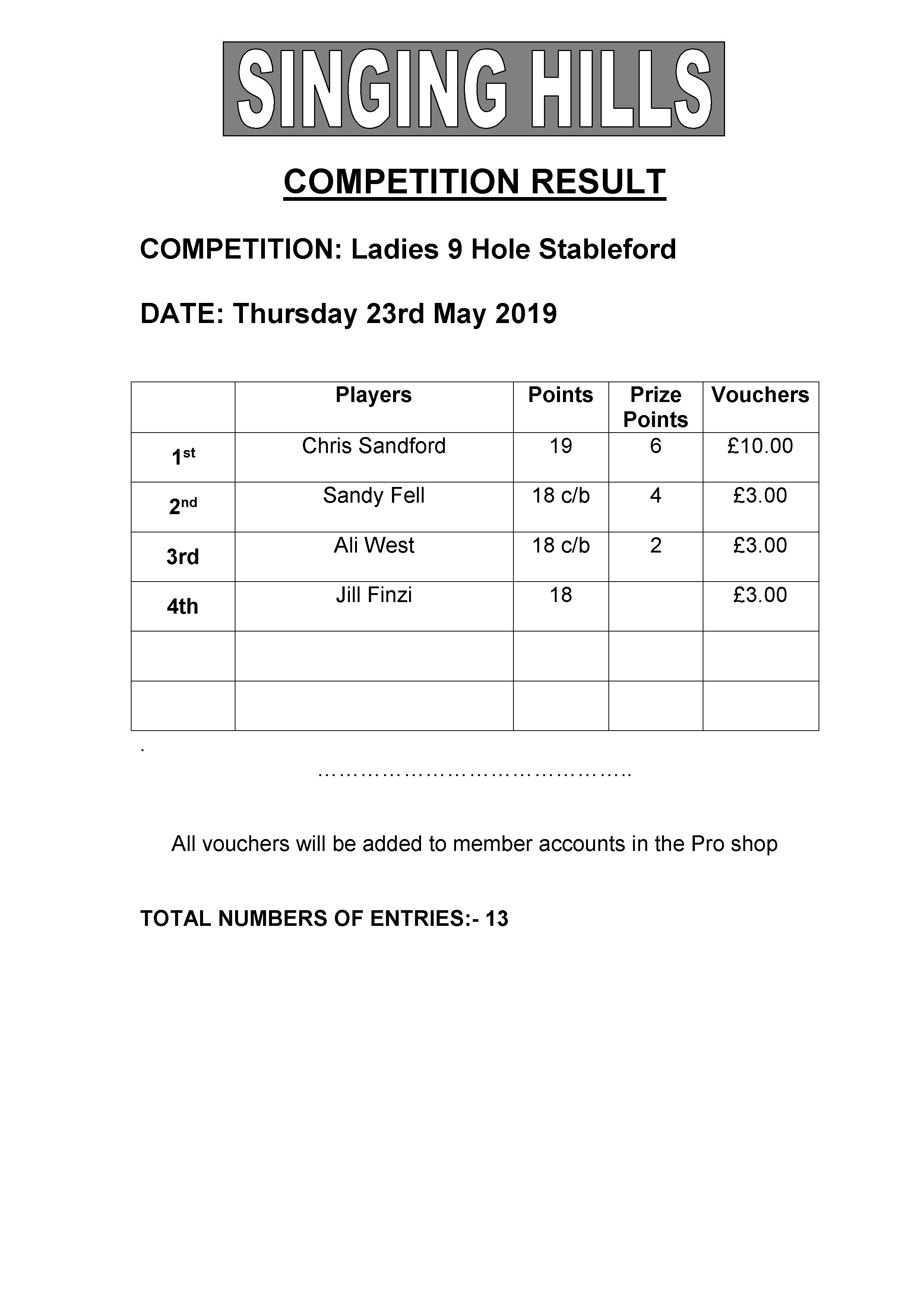 9holeStableford230519