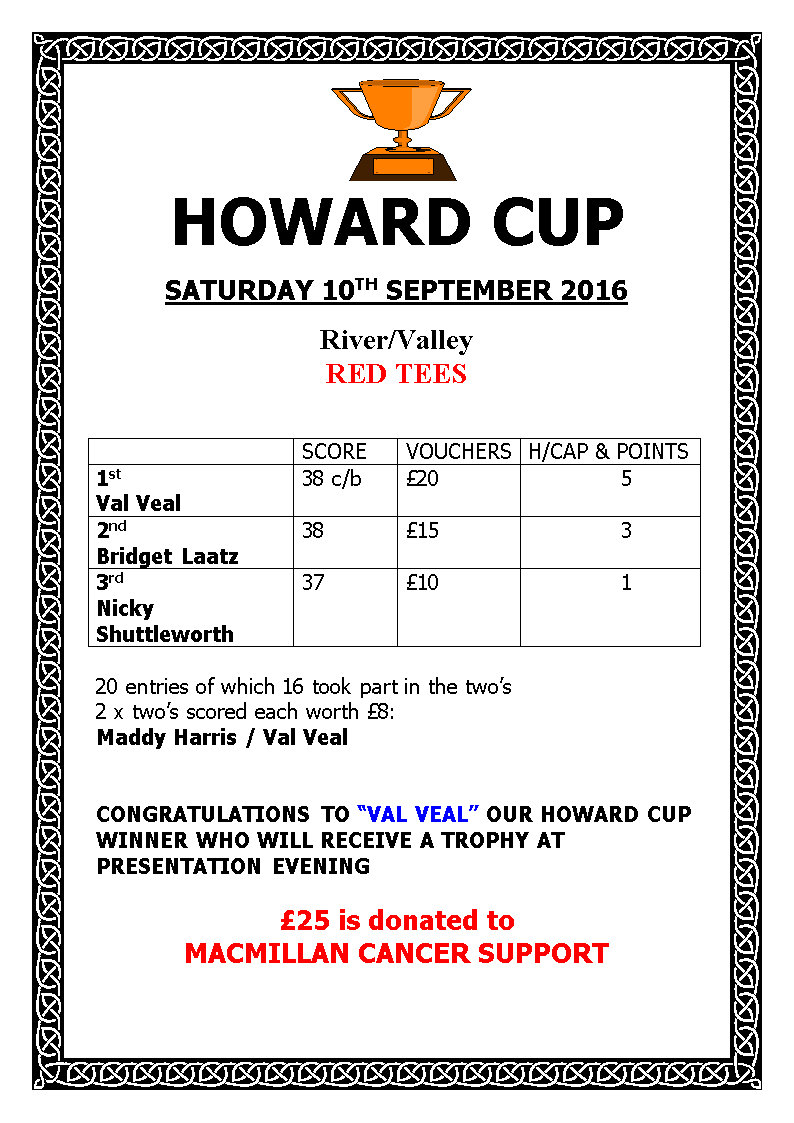 Howard Cup 2016result