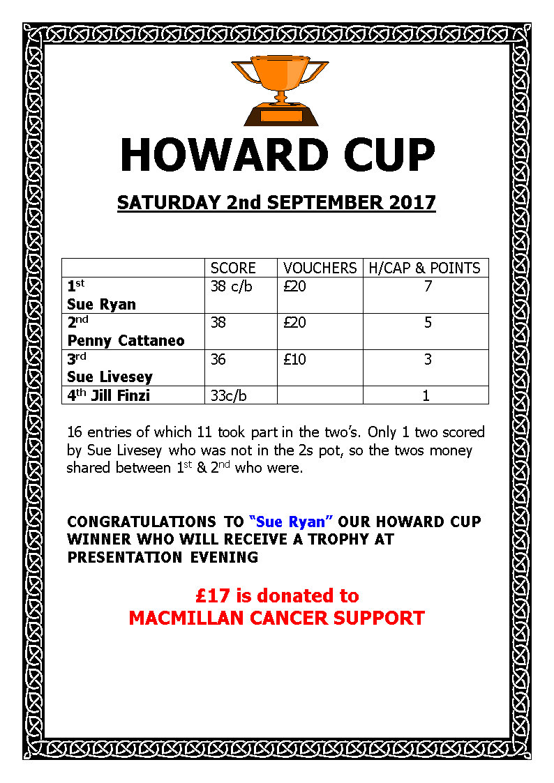Howard Cup 2017result