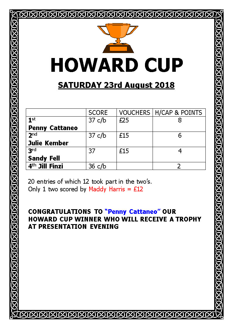 Howard Cup 2018result