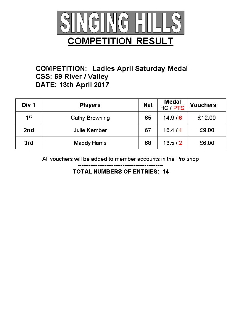 LADIES April 15th Saturday medal