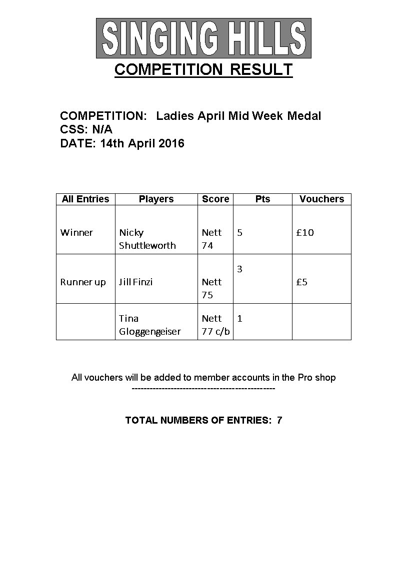 LADIES April Mid MEDAL16042015