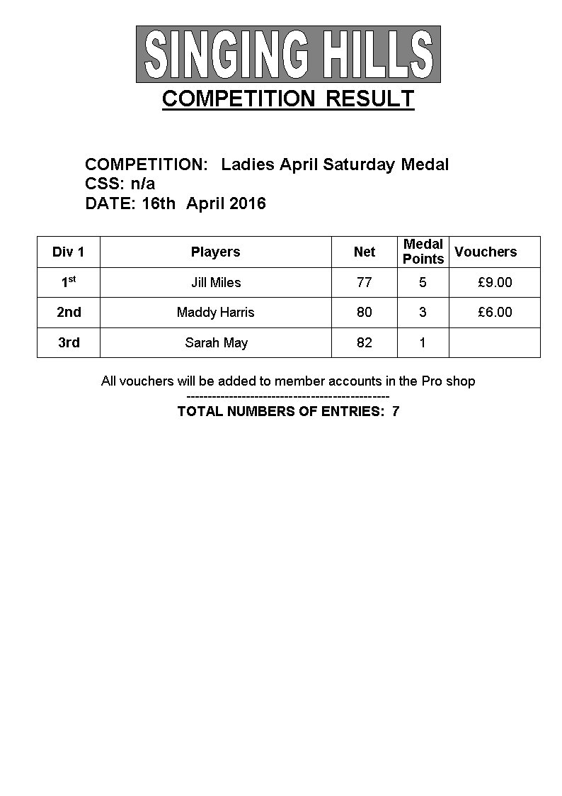 LADIES April Sat MEDAL 2016