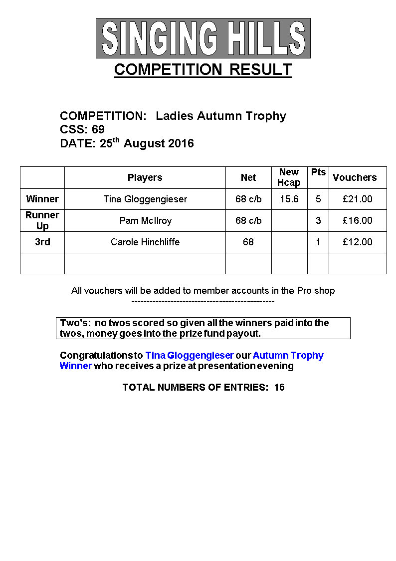 LADIES Autumn Trophy 2016