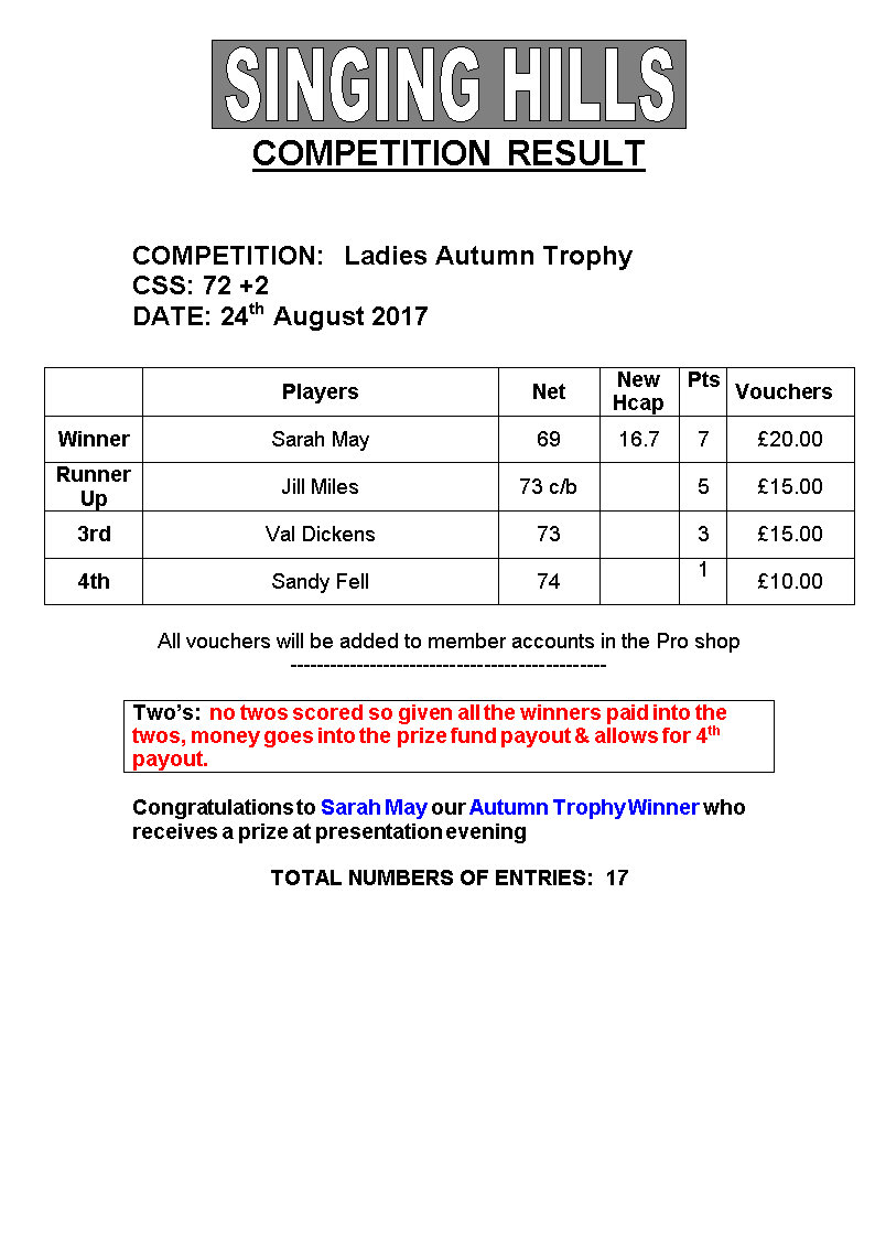LADIES Autumn Trophy 2017
