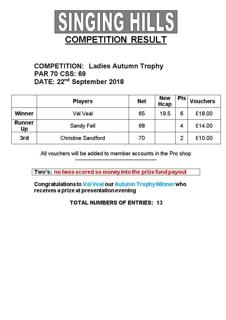 LADIES Autumn Trophy 2018