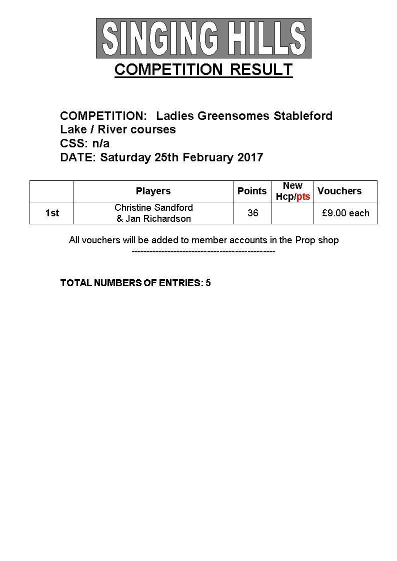 LADIES GreensomesSTABLEFORD25022017 Results