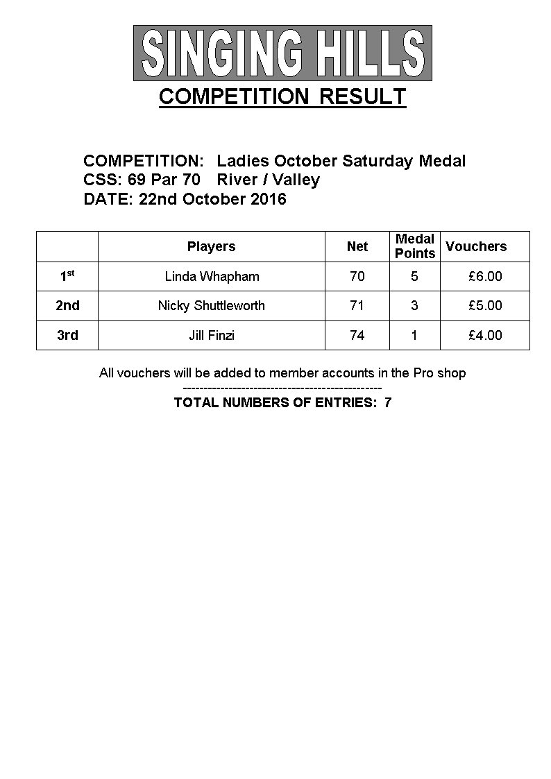 LADIES October MEDAL 2016