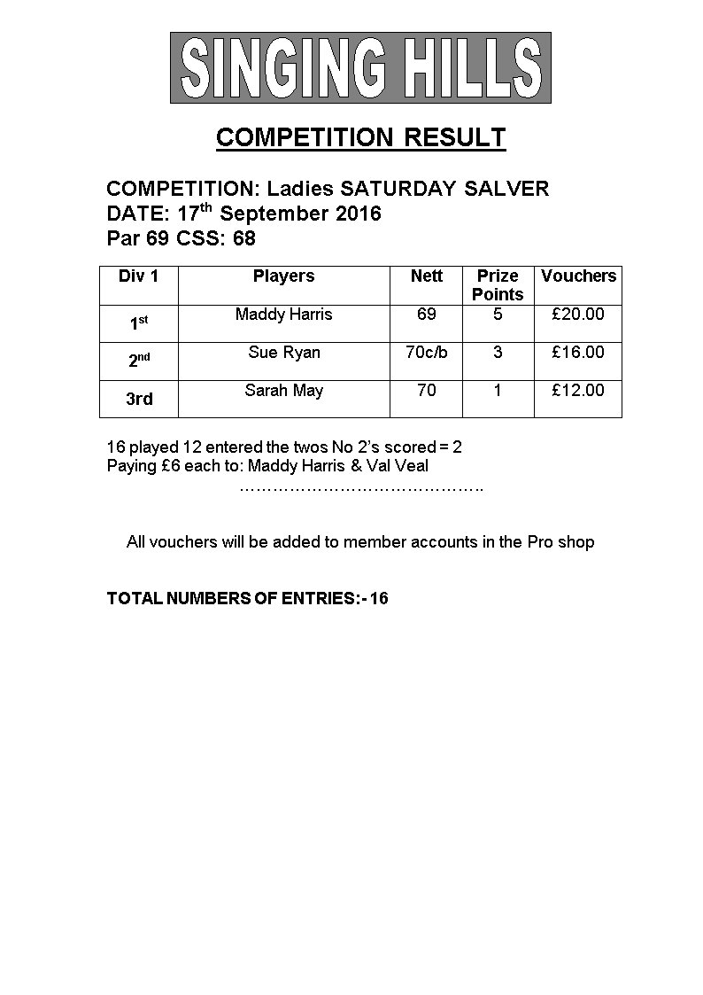 Ladies Saturday Salver Medal 2016 Results