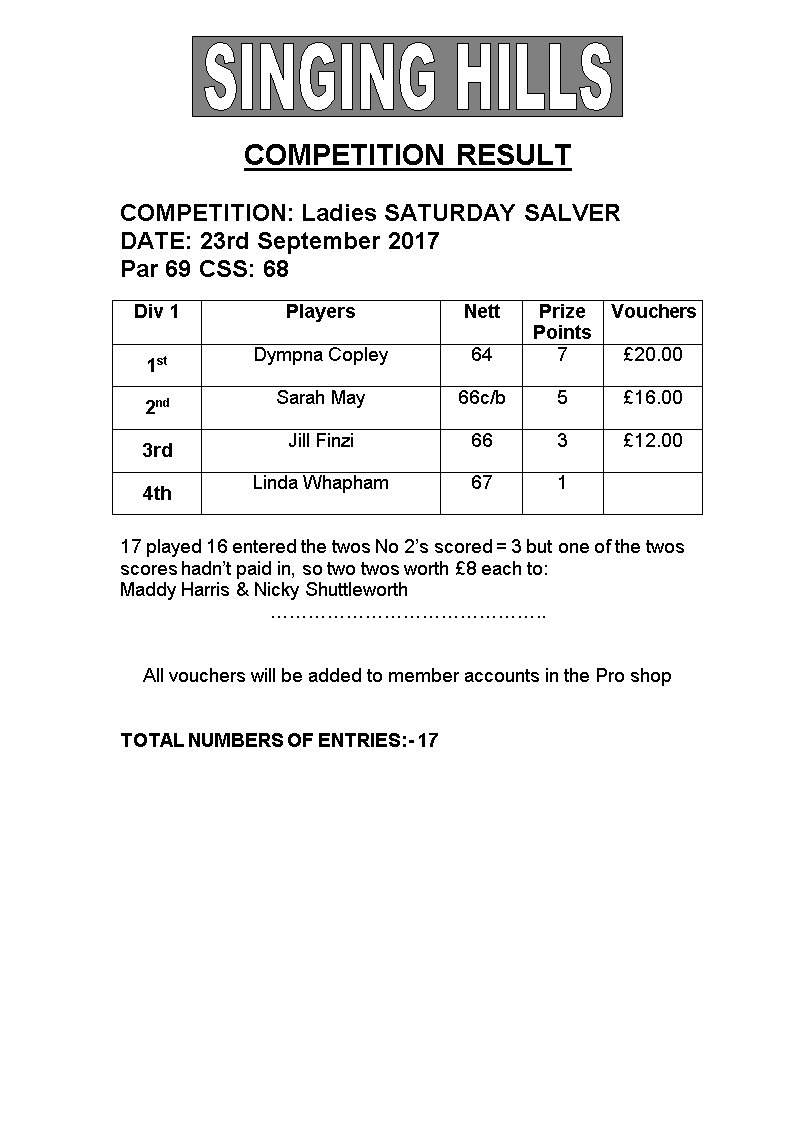 Ladies Saturday Salver Medal 2017 Results