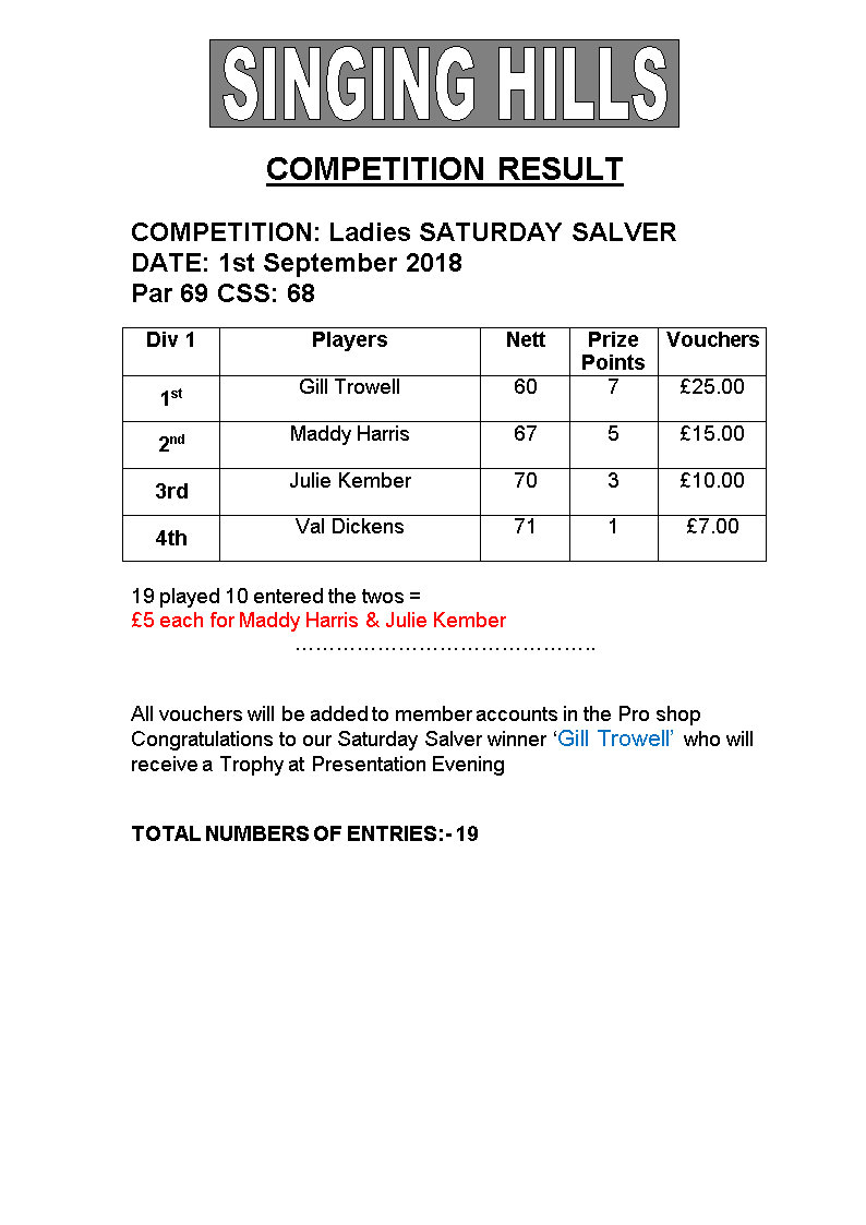 Ladies Saturday Salver Medal 2018 Results
