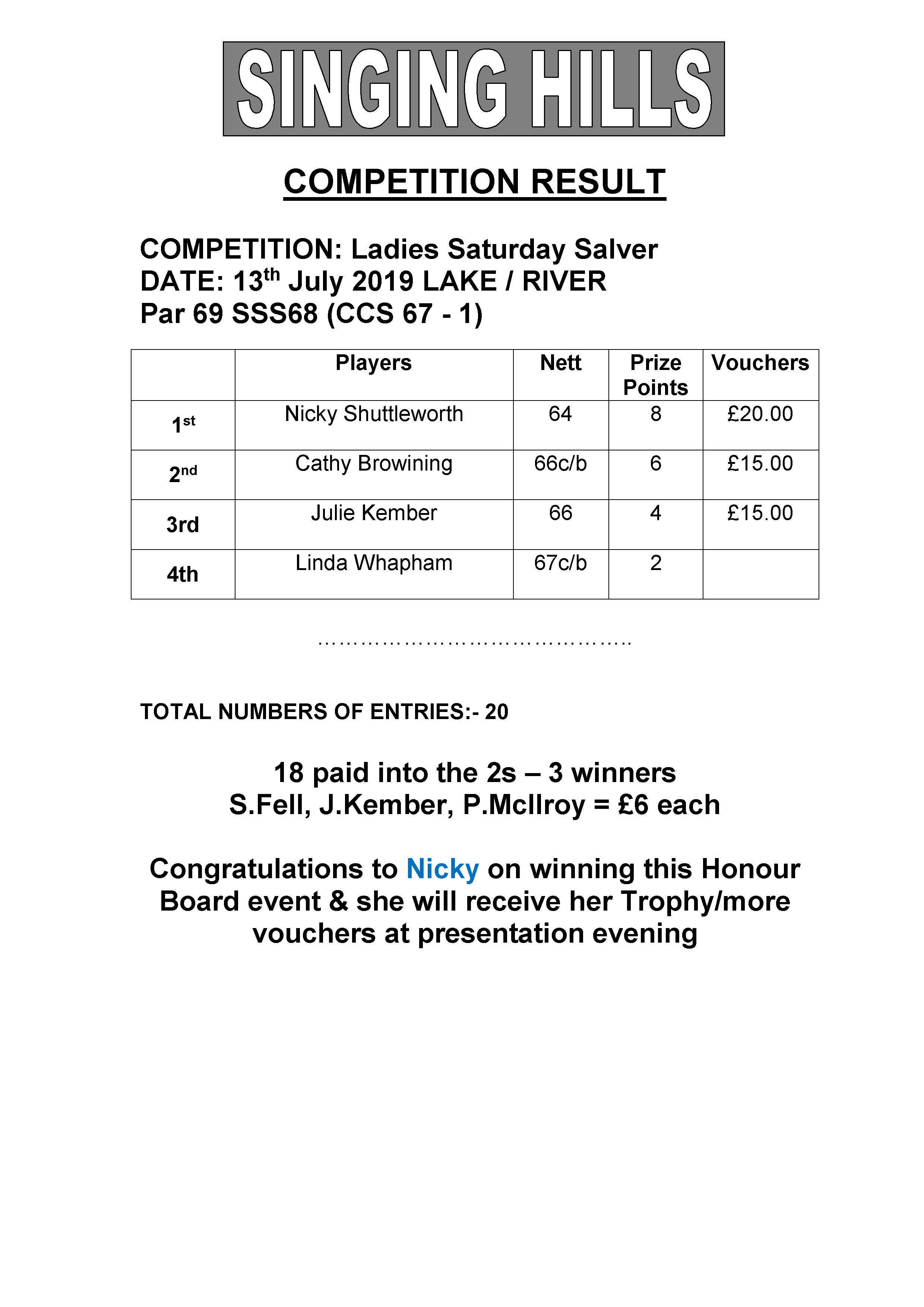 Medal Saturday Salver Results