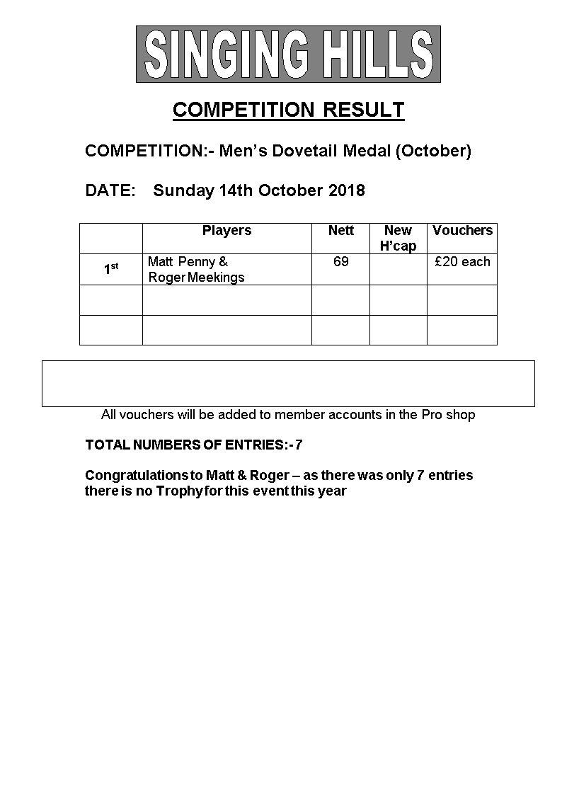 Mens Dovetail October Medal Results 2018