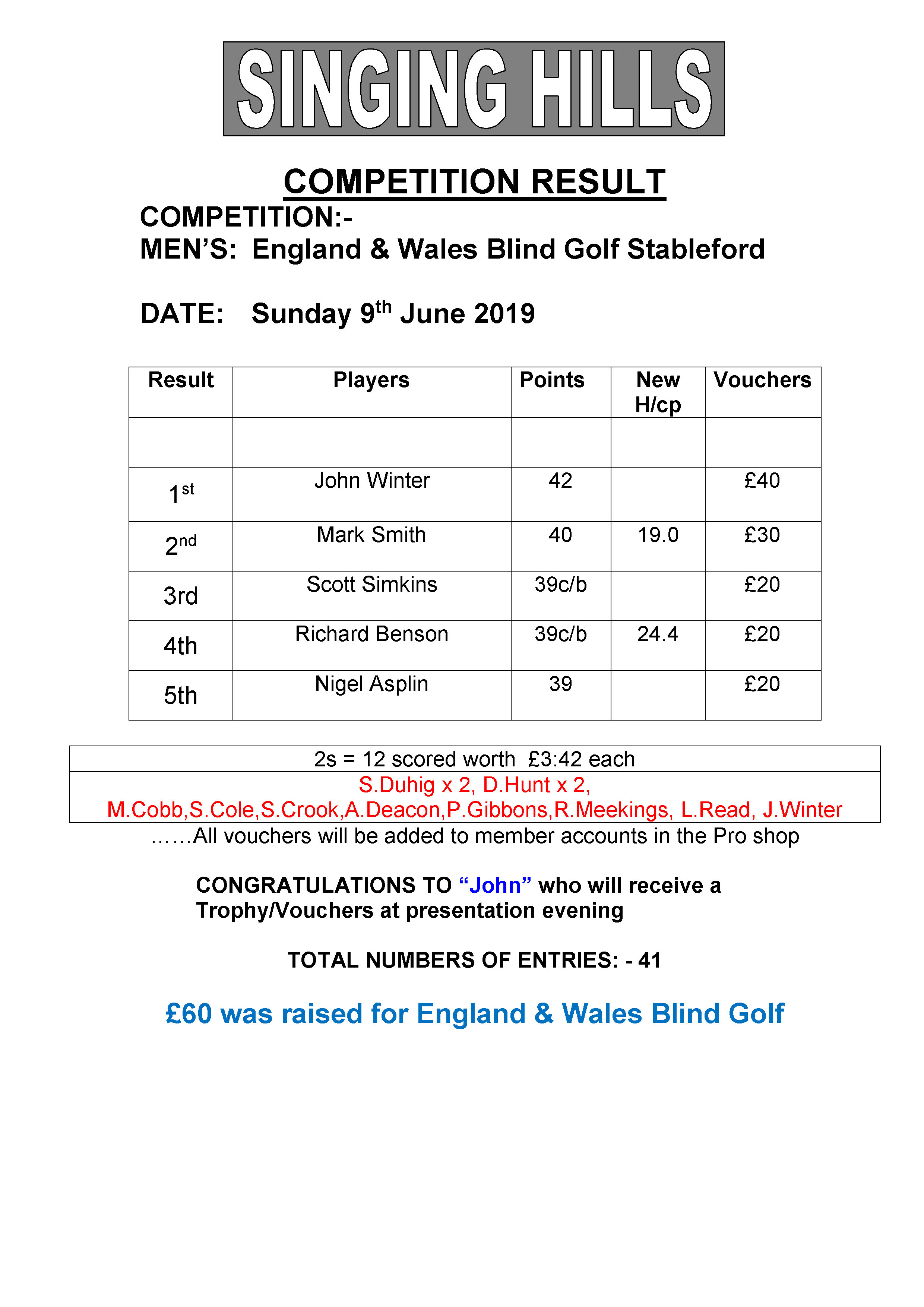 Mens EWBG stableford 2019 result