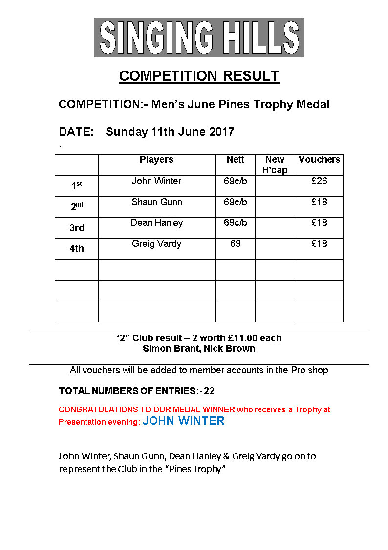 Mens Pines 2017 June Results